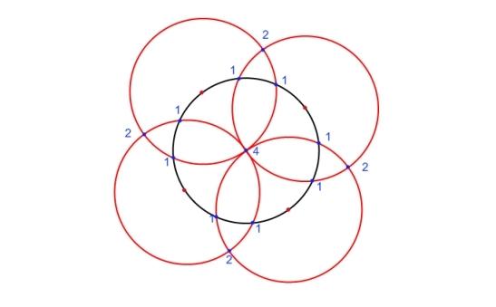 Prinzip der Houghtransformation für Kreise